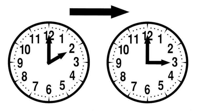 In der Nacht von Samstag auf Sonntag drehen wir die Uhren von 2 auf 3 Uhr vor.