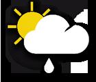 Grafik Wetterprognose Wien heute Nachmittag