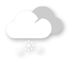 Grafik Wetterprognose Wien heute Vormittag